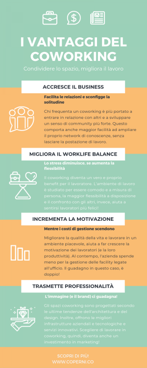 vantaggi coworking infografica