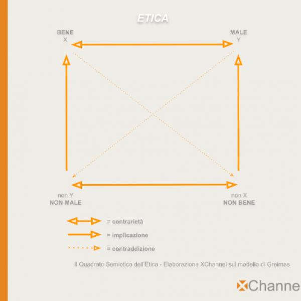 semiotica e marketing
